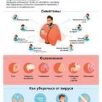 Профилактика коронавируса. Инфографика