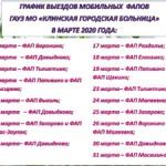 Мобильные ФАПы март 2020г.